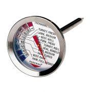 PADERNO hús hőfokmérő  +54 / +88 C